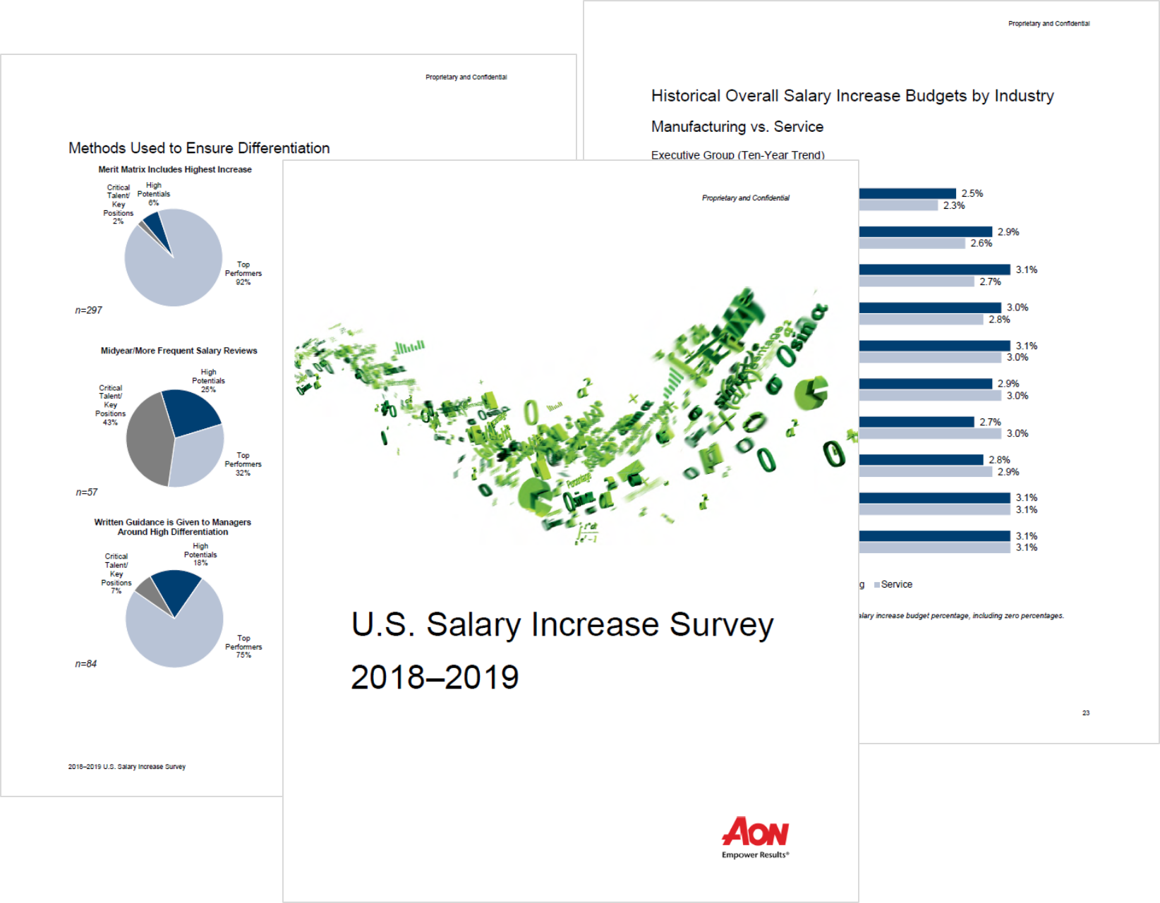 2018 - 2019 U S  Salary Increase Survey